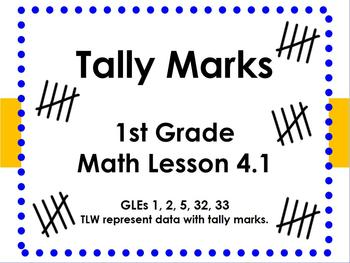 Tally Mark ACTIVboard Flipchart