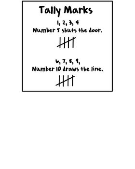 Tally Marks Poem Poster (FREE)