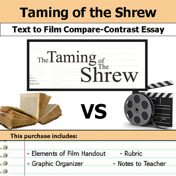 Taming of the Shrew by William Shakespeare - Text to Film