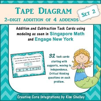Tape Diagram 2-Digit Addition 4 Addends (Set 2)