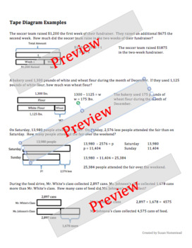 Tape Diagram Examples Adding & Subtracting~Engage NY, Eureka Math