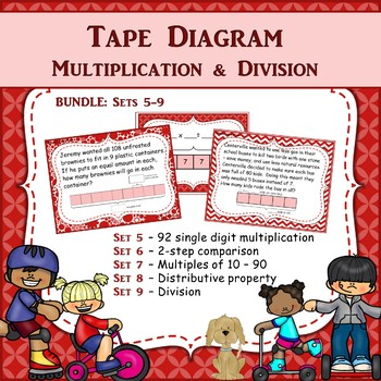 Tape Diagram Multiplication Task Card BUNDLE TWO