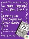Tape Diagrams & Double Number Lines: Minilessons and Pract