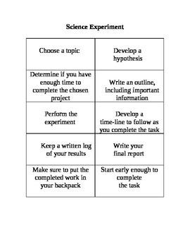 Task Analysis Activity