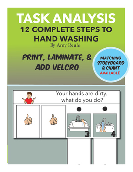 Task Analysis for Proper Hand washing, 12 steps