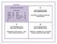 Task Cards: Abbreviations