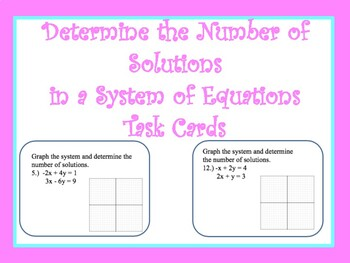 Task Cards: Determine the Number of Solutions to a System