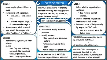 Task Cards for Parts of Speech