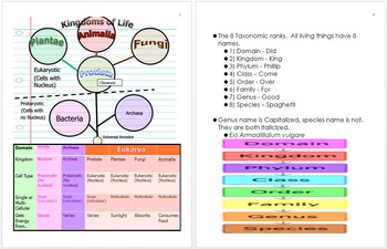 Taxonomy and Classification Unit Notes, Life Science Curri