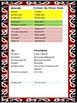 Te Reo - Maori & English: Instructions, Welcoming & Greeti