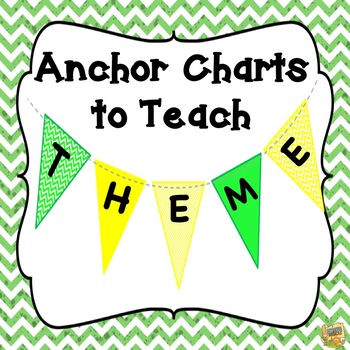 Teach Theme using these Anchor Charts!  Grades 1 - 6