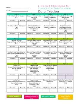 Teacher Data Tracker by Period CCSS Literature & Informati