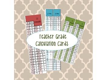 Teacher Grading Scale
