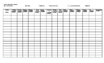 Teacher Observation Checklist