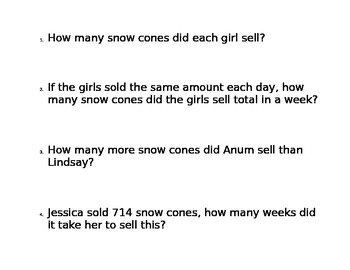 Teacher Table Problem Solving