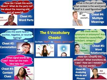 Teacher Training:  The 6 Vocabulary Cheats--CCSS Vocabular