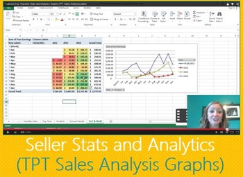 Teachers Pay Teachers Stats and Analytics (TPT Sales Analy