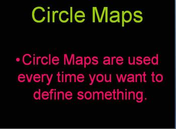 Teaching Adjectives with a Circle Map (used in conjunction