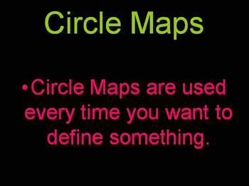 Teaching Adverbs with a Circle Map (used in conjunction wi