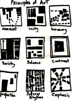 Teaching Balance & Unity grades 5-7 worksheet