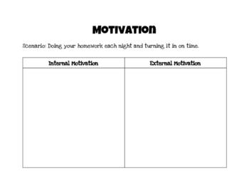 Teaching Character Motivation