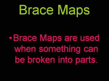 Teaching Compound Sentences with a Brace Map (used in conj