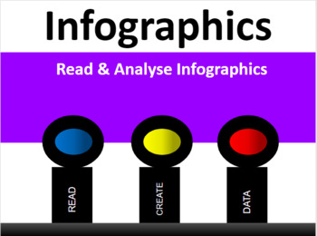 Teaching Infographics: reading, synthesizing & creating in