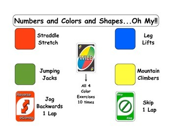 Teaching Nutrition in P.E.: Numbers and Colors and Shapes.