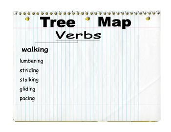 Teaching Power Verbs with a Tree Map (used in conjunction