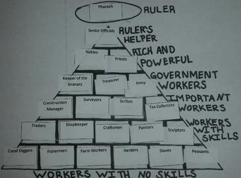 Teaching Social Structure Through Egypt