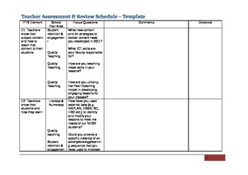 Teaching Standards Self Reflection tool.