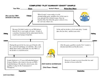 Summarizing Fiction with a Plot Summary Chart (w/ CCSS)