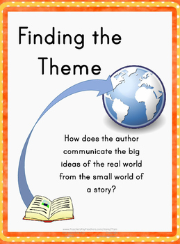 Teaching Theme to Middle Schoolers with The Story of Ferdinand