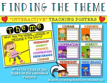 Teaching Theme {Interactive Posters} for First Grade & Kin
