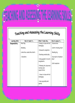 Teaching and Assessing the Learning Skills