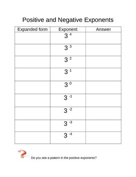Teaching negative exponents and understanding