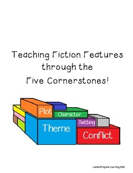 Teaching the Elements of Fiction