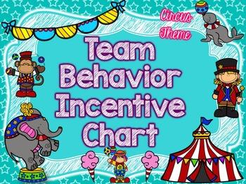 Behavior Incentive Chart for Teams-CIRCUS Theme; Classroom