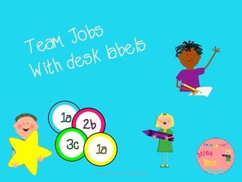 Team Jobs: Desk Labels and Job Descriptions