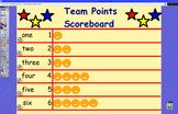 Team Points Scoreboard Behavior Management