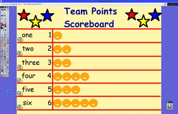 Team Points Scoreboard Behavior Management