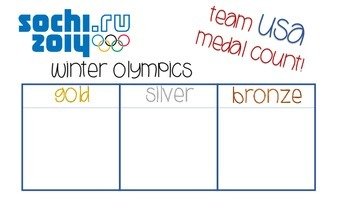 Team USA Medal Count Poster- SoChi 2014 Winter Olympics