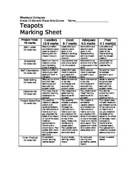 Teapots Marking Sheet