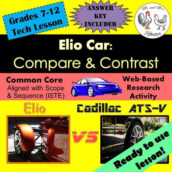 Tech Lesson - Elio Car: Compare & Contrast {Technology Les