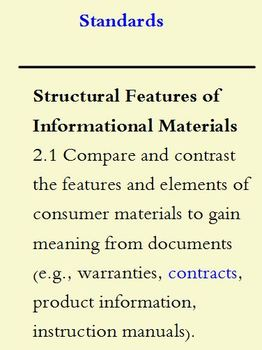 Technical Docs. CONTRACTS student notes