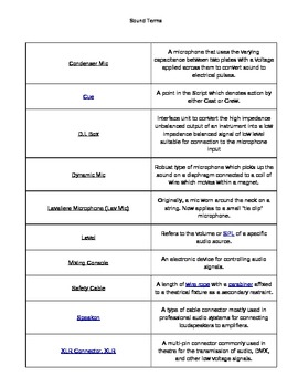 Technical Theatre Vocabulary - Sound (Customizable)