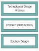 Technological Design Process Labels and Worksheets