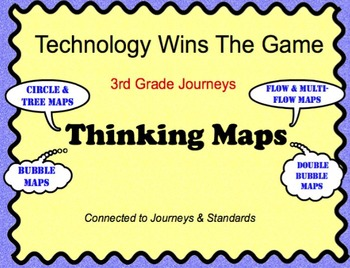 Technology Wins The Game Thinking Maps