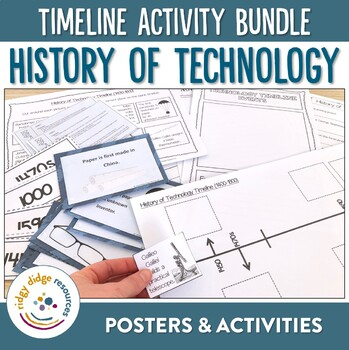 Technology and Inventions Timeline Posters, Powerpoint, Wo
