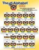 Alphabet and Articulation: Teddy Talker™ Visual Alphabet